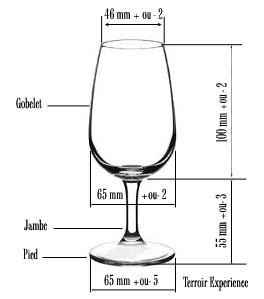 verre a vin oenologie
